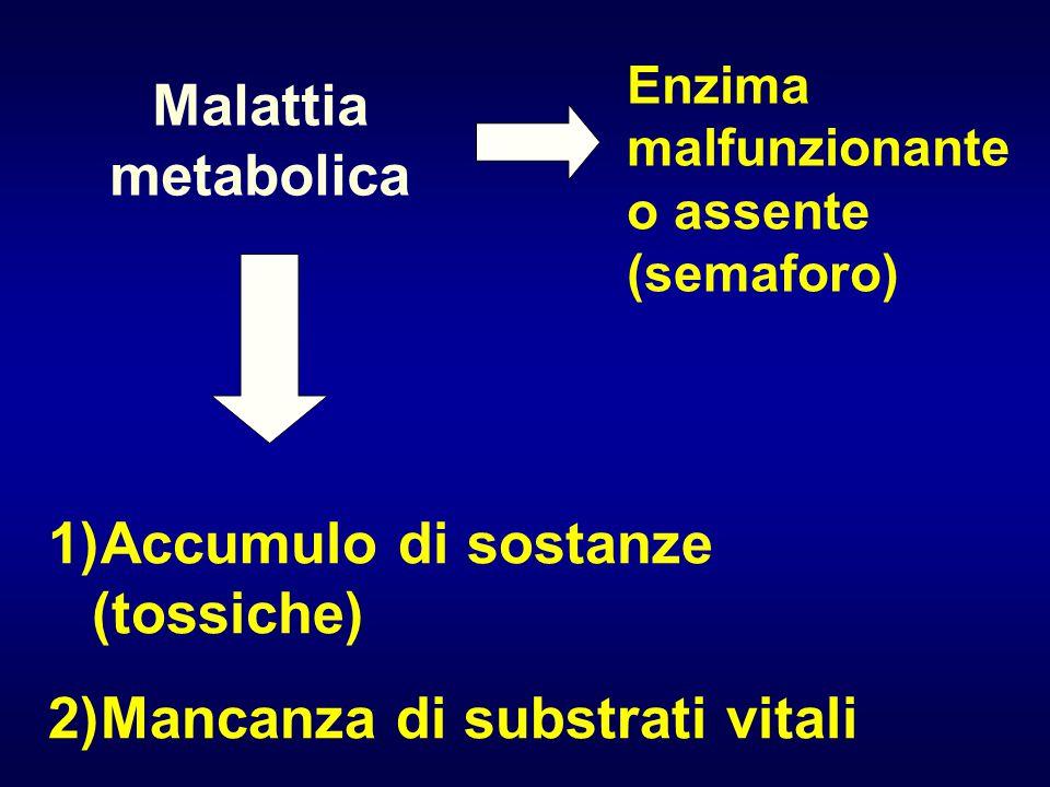 Accumulo di sostanze (tossiche) Mancanza di substrati vitali