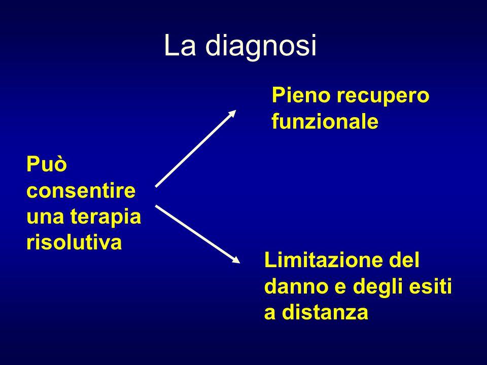 La diagnosi Pieno recupero funzionale