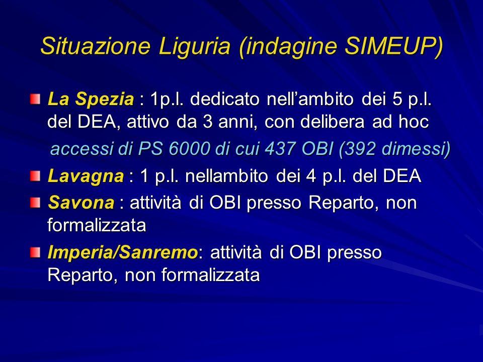 Situazione Liguria (indagine SIMEUP)