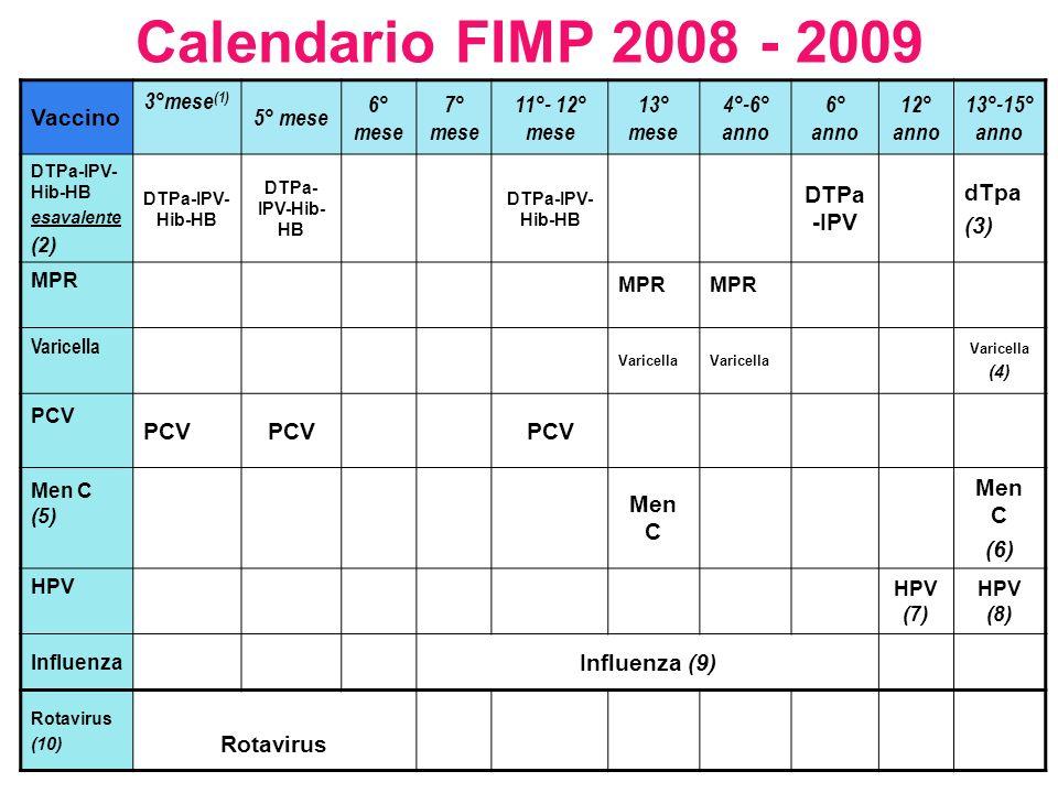 Calendario FIMP 2008 - 2009 Vaccino 3°mese(1) 5° mese 6° mese 7° mese