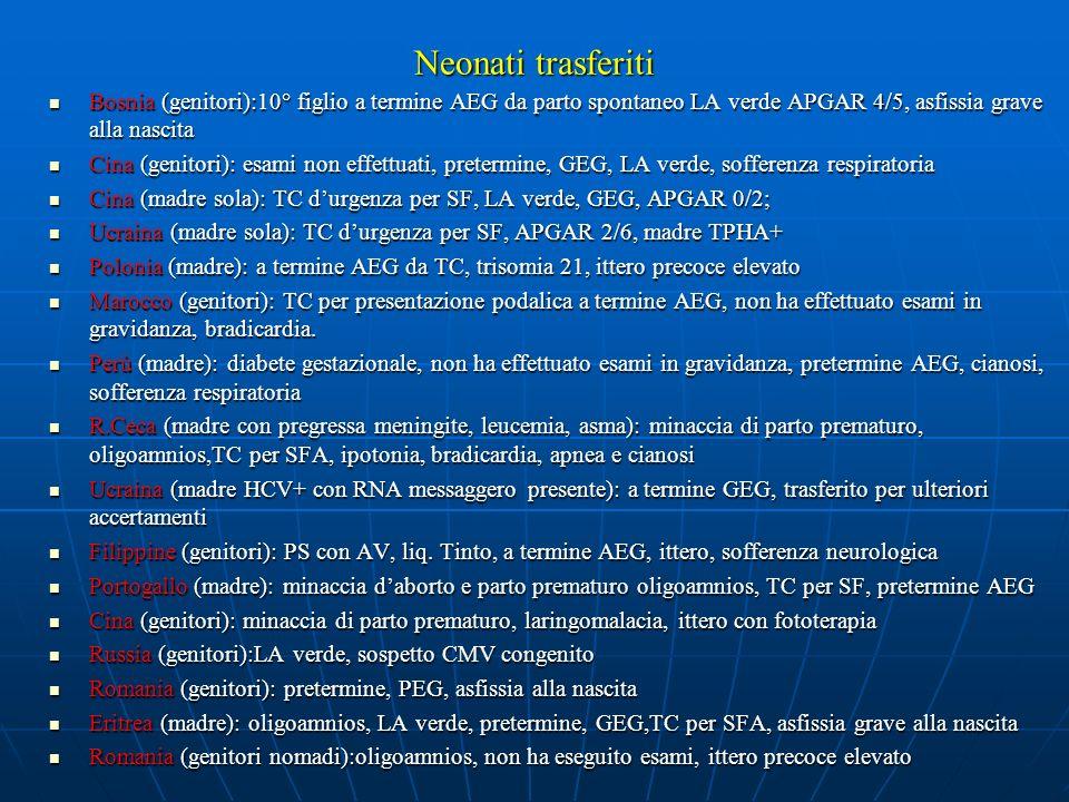 Neonati trasferiti Bosnia (genitori):10° figlio a termine AEG da parto spontaneo LA verde APGAR 4/5, asfissia grave alla nascita.