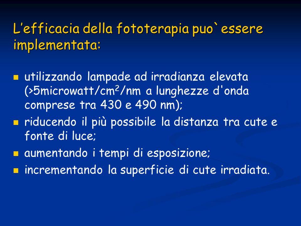 L'efficacia della fototerapia puo`essere implementata: