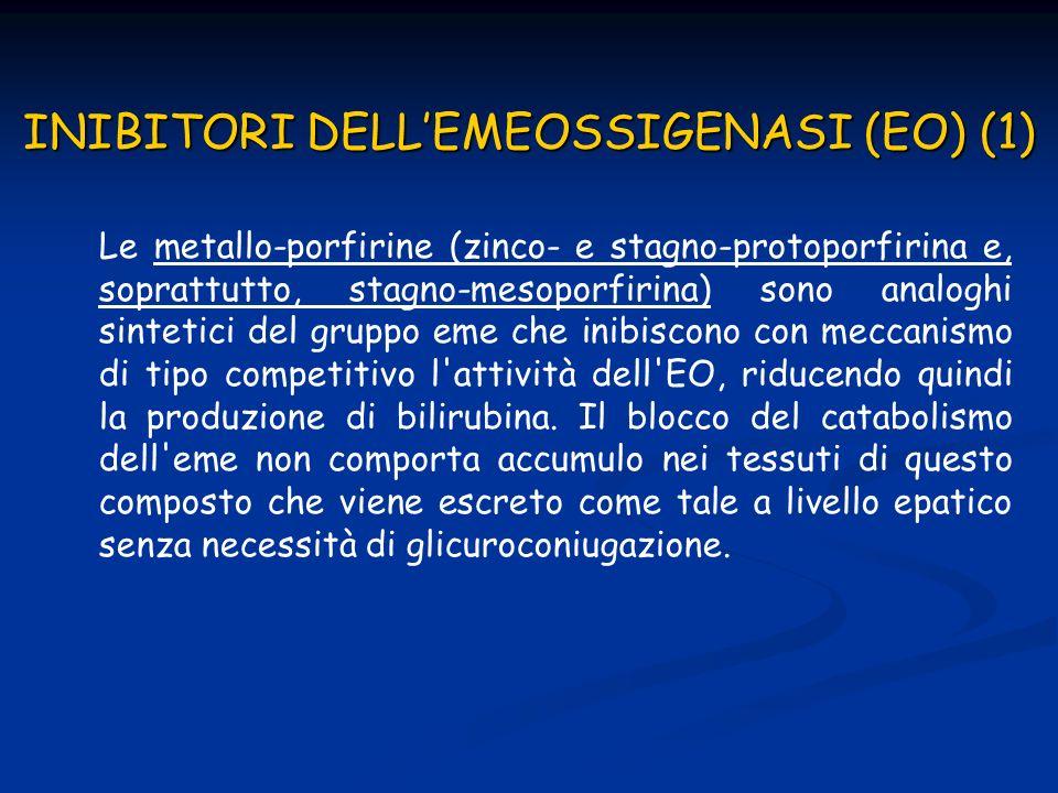 INIBITORI DELL'EMEOSSIGENASI (EO) (1)