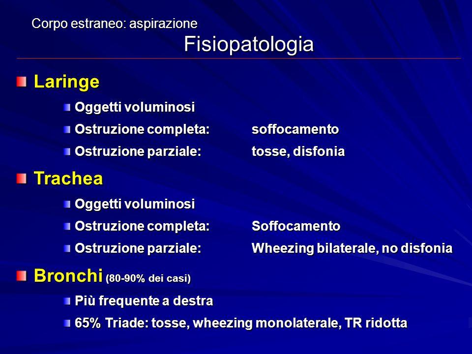 Laringe Trachea Bronchi (80-90% dei casi)