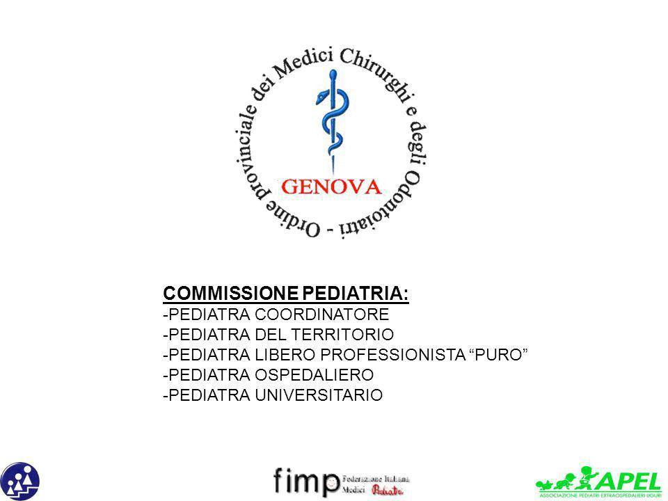 COMMISSIONE PEDIATRIA: