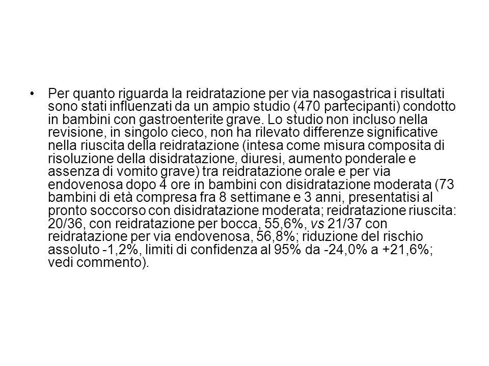 Per quanto riguarda la reidratazione per via nasogastrica i risultati sono stati influenzati da un ampio studio (470 partecipanti) condotto in bambini con gastroenterite grave.
