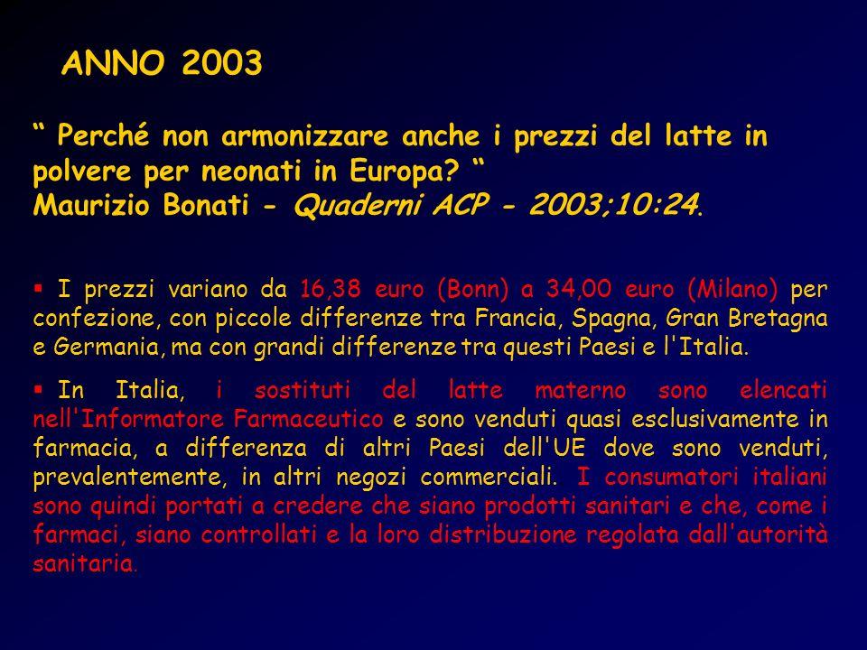 ANNO 2003 Perché non armonizzare anche i prezzi del latte in polvere per neonati in Europa Maurizio Bonati - Quaderni ACP - 2003;10:24.