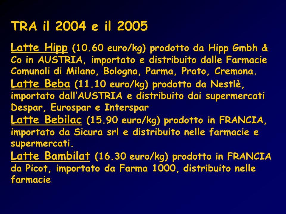 TRA il 2004 e il 2005
