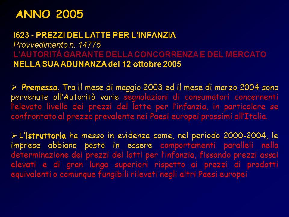 ANNO 2005 I623 - PREZZI DEL LATTE PER L INFANZIA