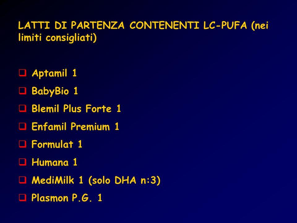 LATTI DI PARTENZA CONTENENTI LC-PUFA (nei limiti consigliati)