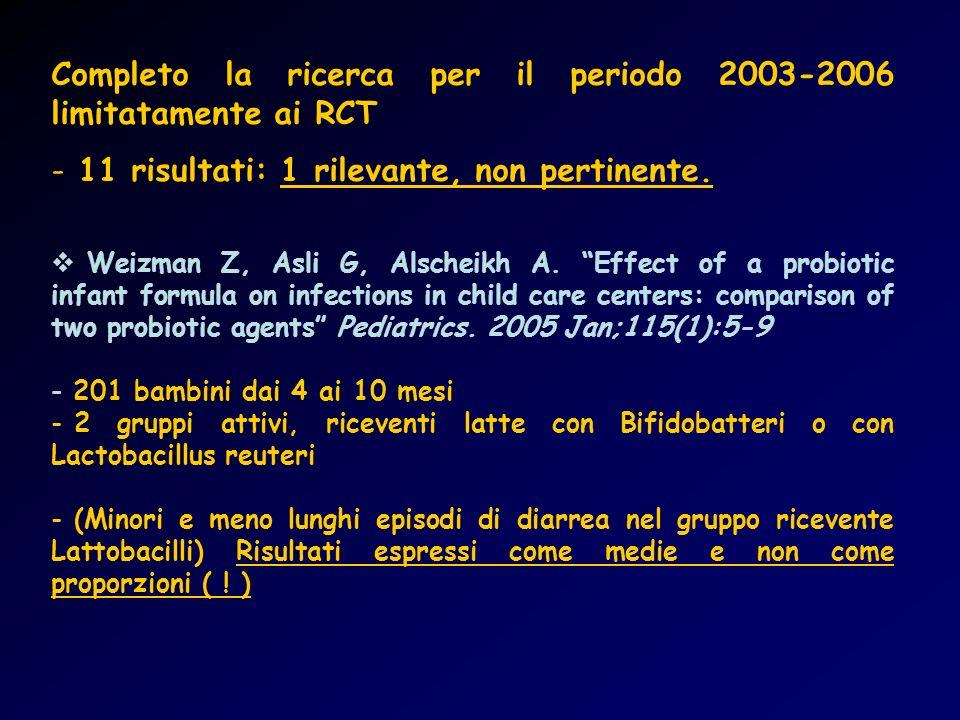 Completo la ricerca per il periodo 2003-2006 limitatamente ai RCT