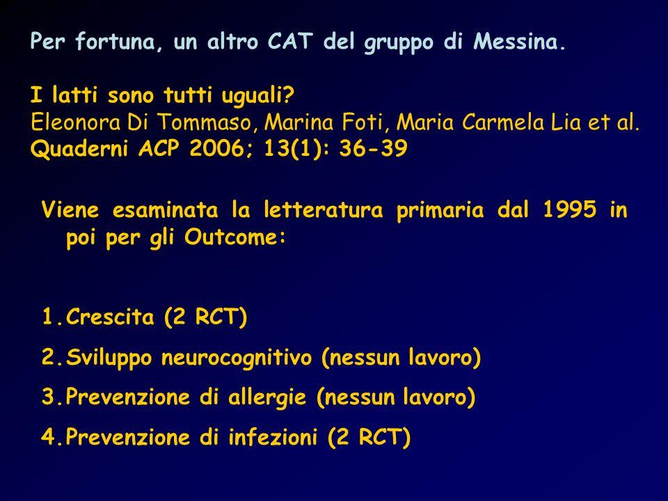 Per fortuna, un altro CAT del gruppo di Messina.