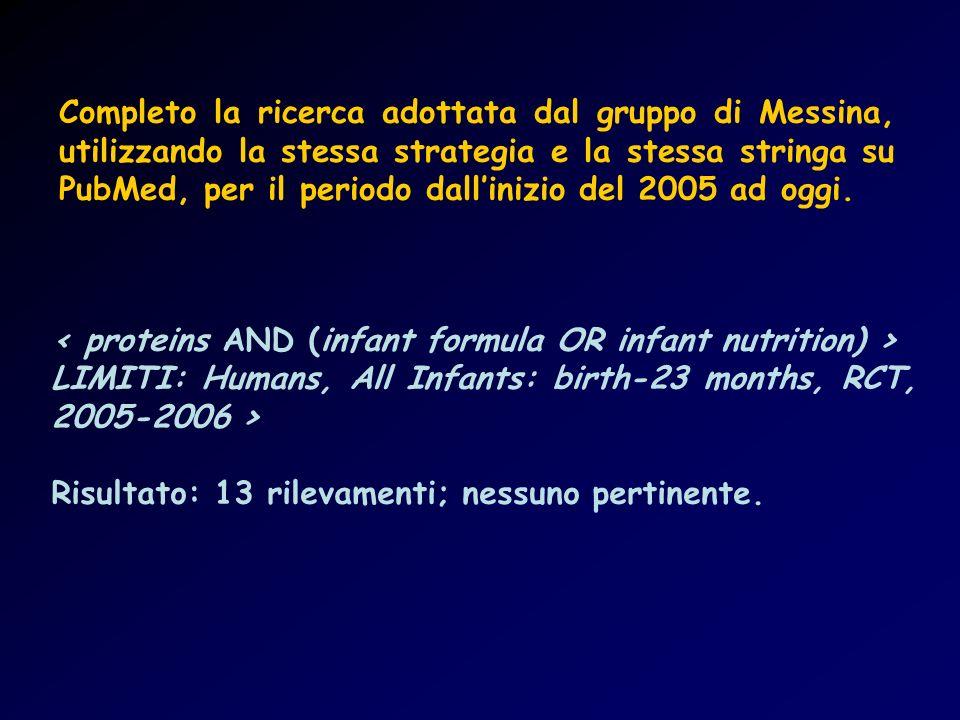 Completo la ricerca adottata dal gruppo di Messina, utilizzando la stessa strategia e la stessa stringa su PubMed, per il periodo dall'inizio del 2005 ad oggi.