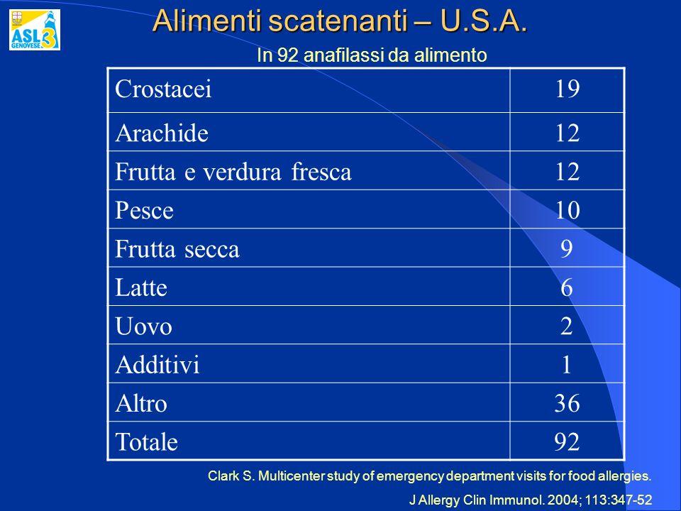 Alimenti scatenanti – U.S.A.