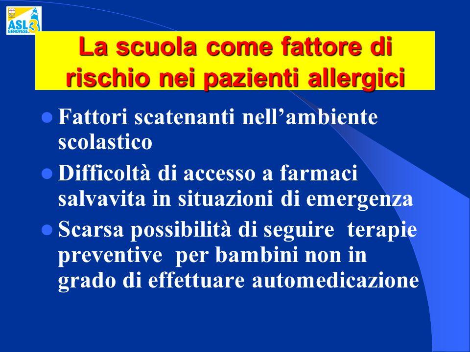 La scuola come fattore di rischio nei pazienti allergici
