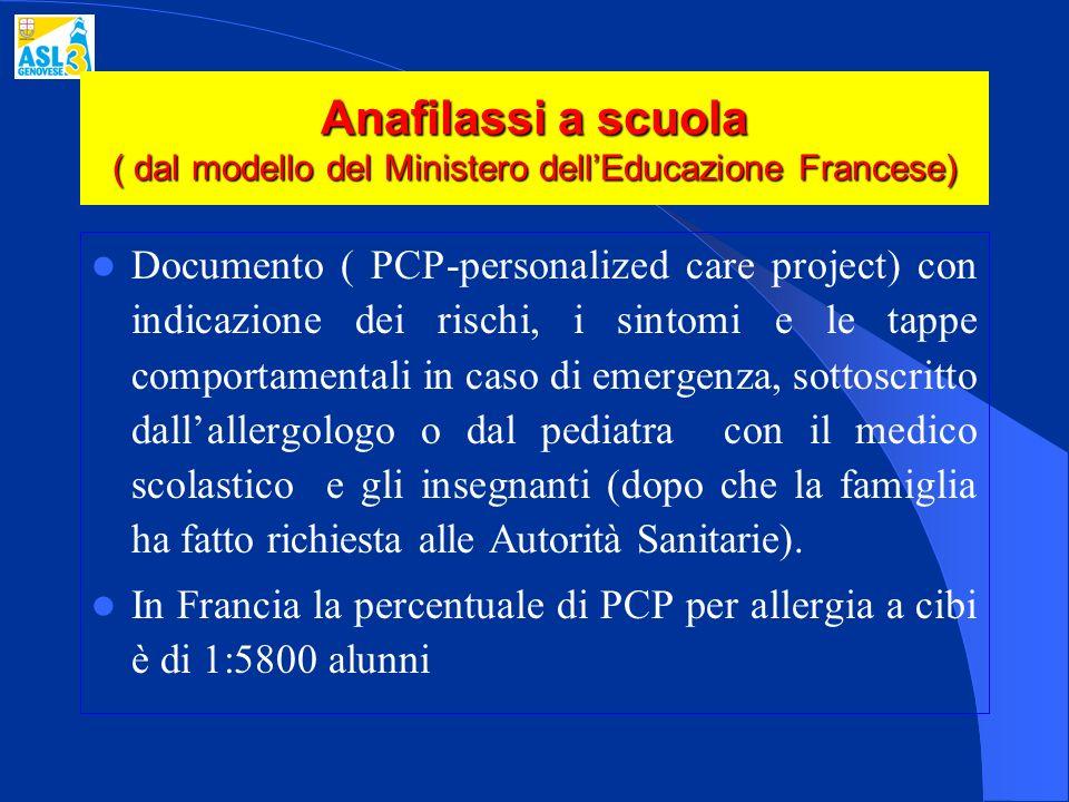 Anafilassi a scuola ( dal modello del Ministero dell'Educazione Francese)