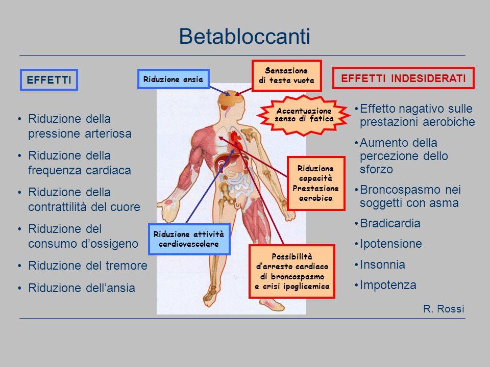 Betabloccanti Effetto nagativo sulle prestazioni aerobiche