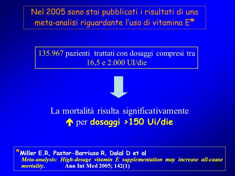 La mortalità risulta significativamente  per dosaggi >150 Ui/die