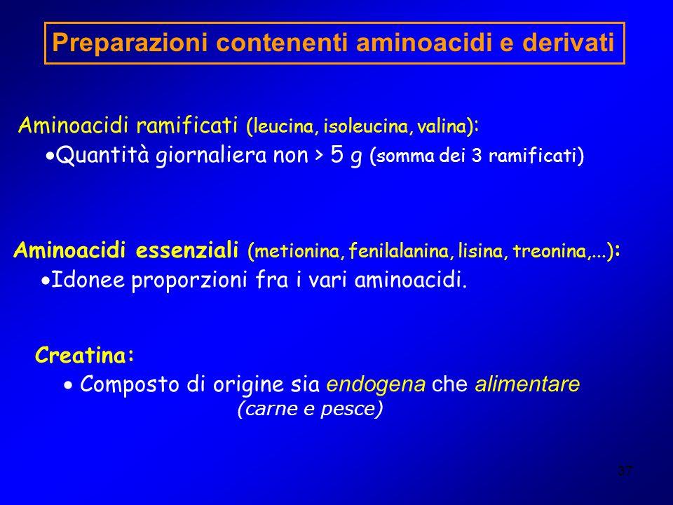 Preparazioni contenenti aminoacidi e derivati
