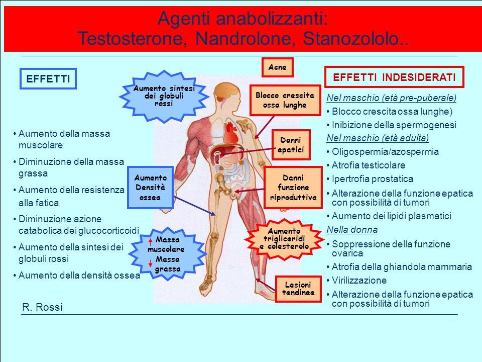 Agenti anabolizzanti: Testosterone, Nandrolone, Stanozololo..