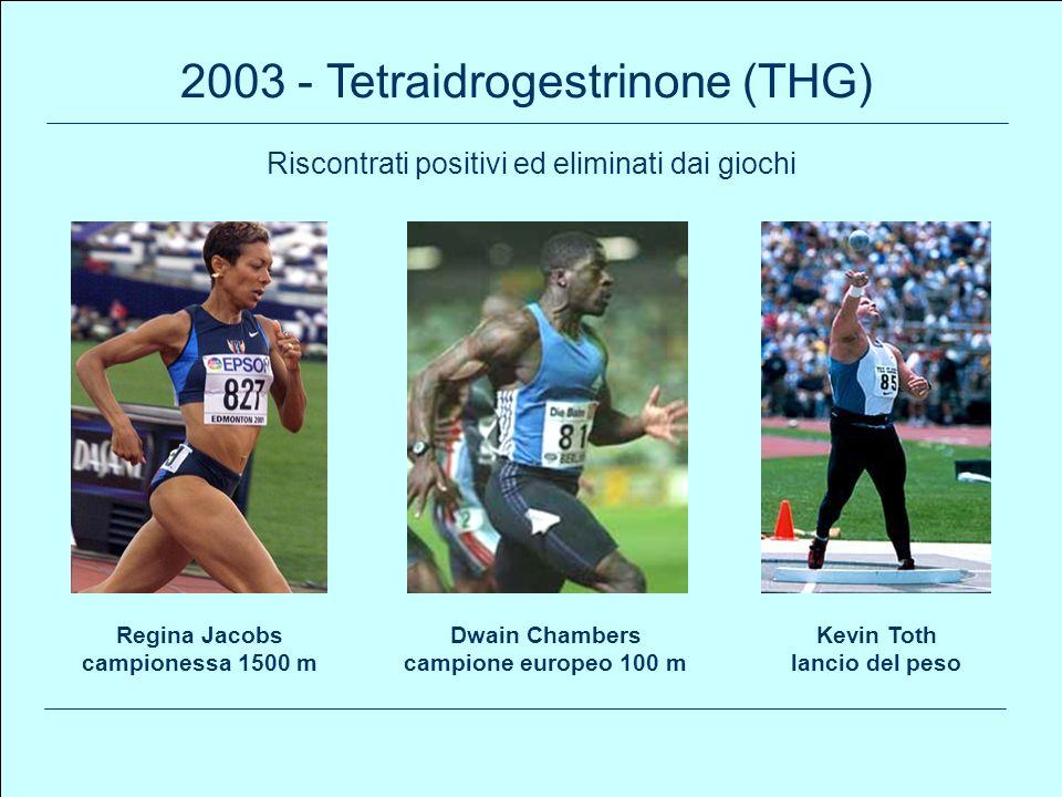 2003 - Tetraidrogestrinone (THG)