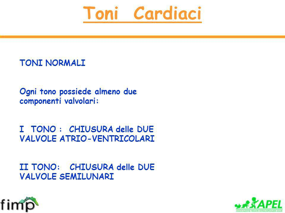 Toni Cardiaci TONI NORMALI