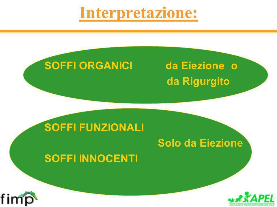 Interpretazione: SOFFI ORGANICI da Eiezione o da Rigurgito