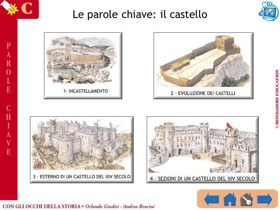 Le parole chiave: il castello
