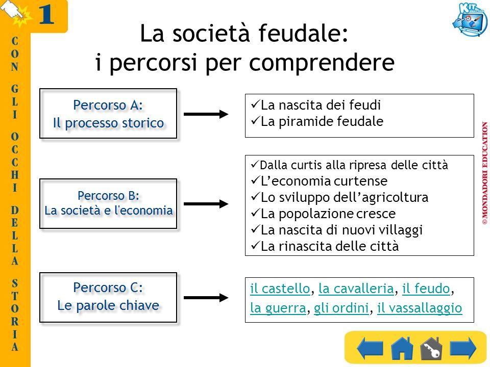 La società feudale: i percorsi per comprendere