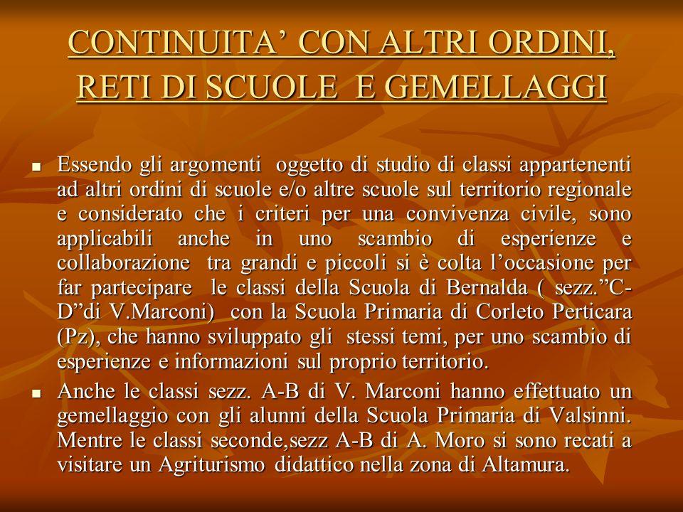 CONTINUITA' CON ALTRI ORDINI, RETI DI SCUOLE E GEMELLAGGI