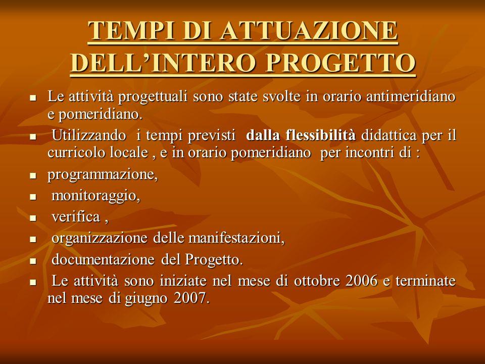 TEMPI DI ATTUAZIONE DELL'INTERO PROGETTO