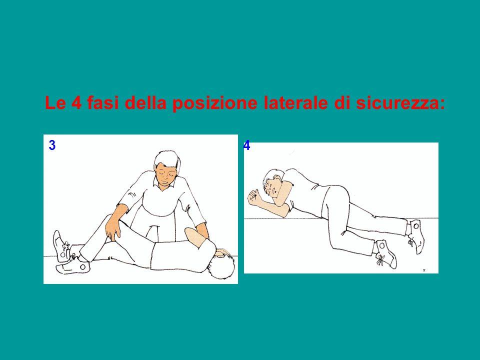 Le 4 fasi della posizione laterale di sicurezza: