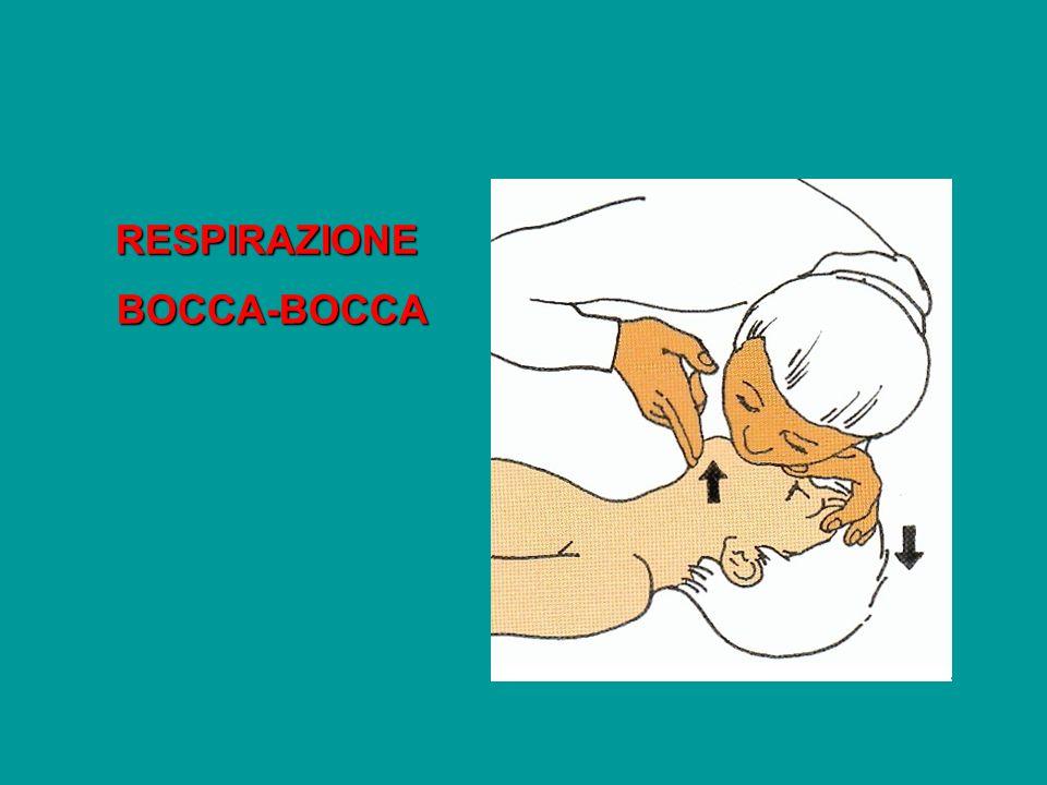 RESPIRAZIONE BOCCA-BOCCA