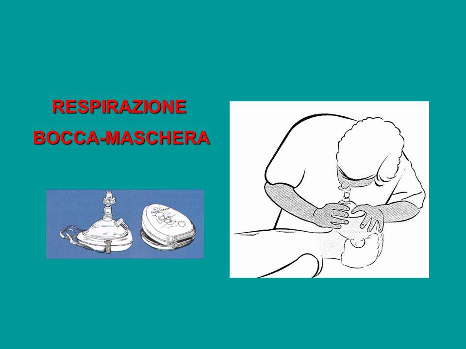 RESPIRAZIONE BOCCA-MASCHERA