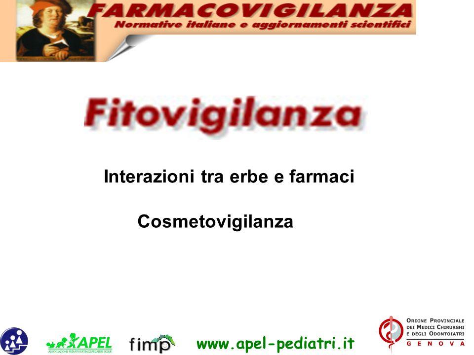 Interazioni tra erbe e farmaci