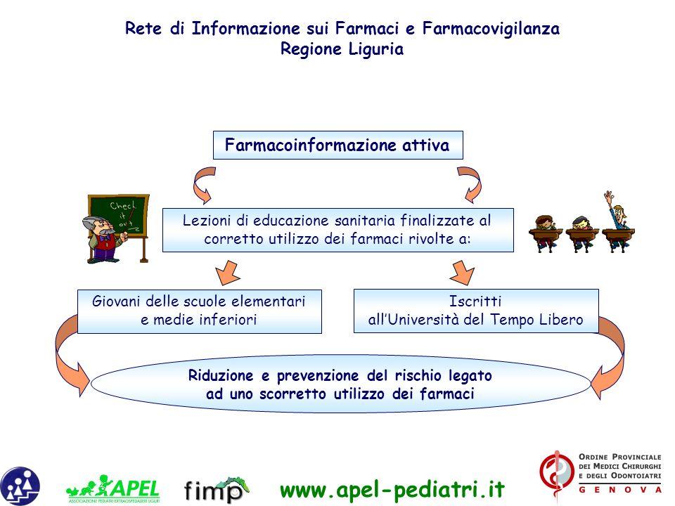 Rete di Informazione sui Farmaci e Farmacovigilanza Regione Liguria