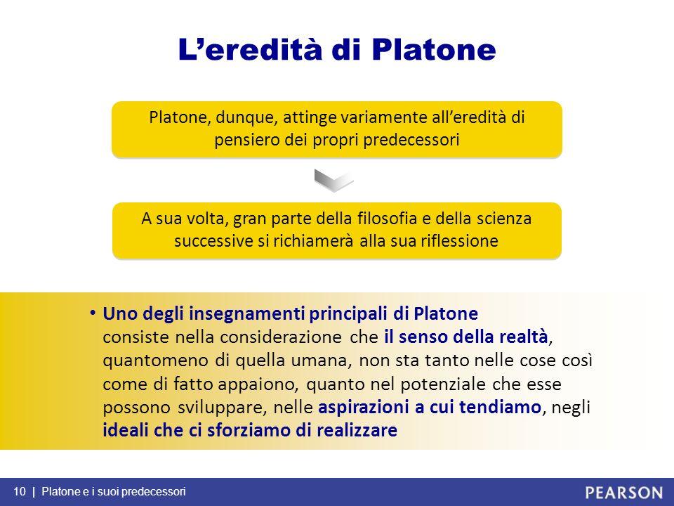 04/02/13 L'eredità di Platone. Platone, dunque, attinge variamente all'eredità di pensiero dei propri predecessori.