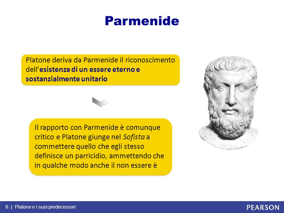 04/02/13 Parmenide. Platone deriva da Parmenide il riconoscimento dell'esistenza di un essere eterno e sostanzialmente unitario.