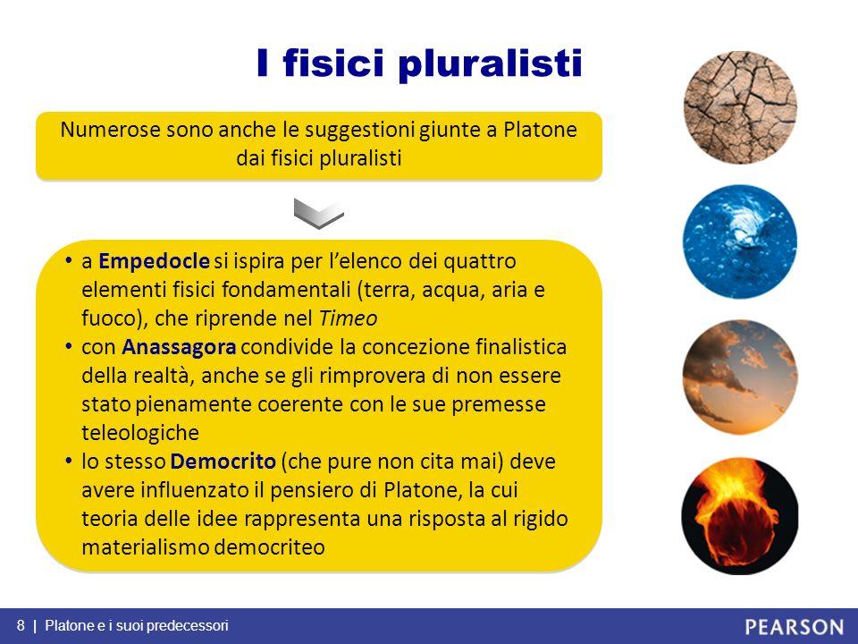 04/02/13I fisici pluralisti. Numerose sono anche le suggestioni giunte a Platone dai fisici pluralisti.