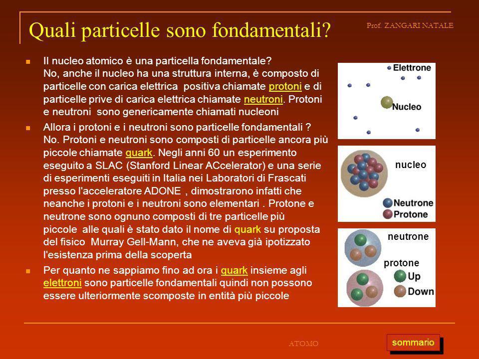 Quali particelle sono fondamentali