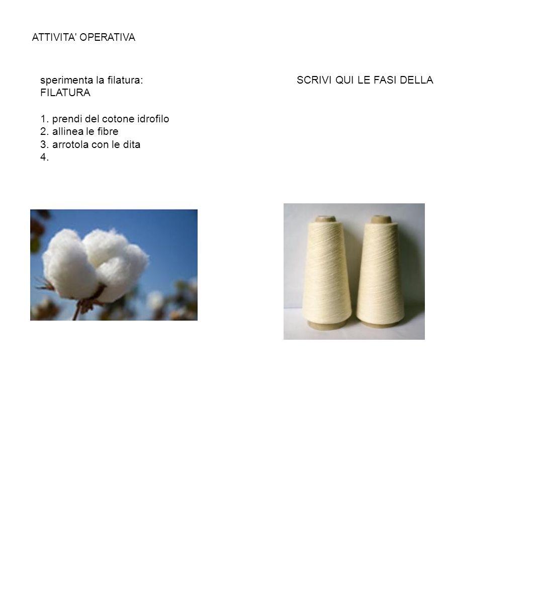 sperimenta la filatura: SCRIVI QUI LE FASI DELLA FILATURA