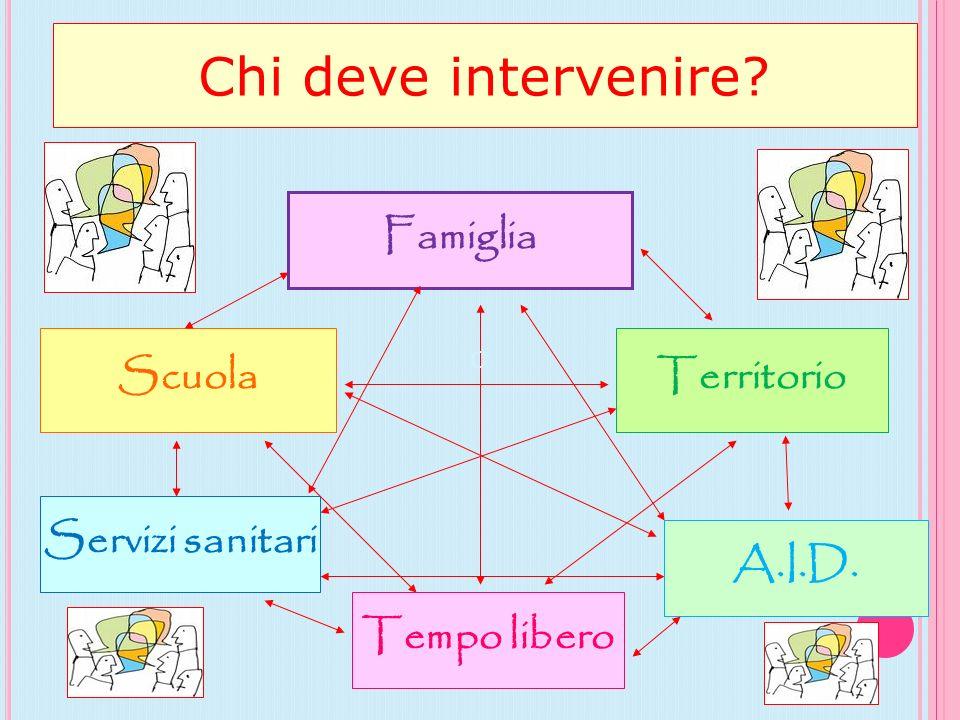 Chi deve intervenire Famiglia Scuola Territorio Servizi sanitari