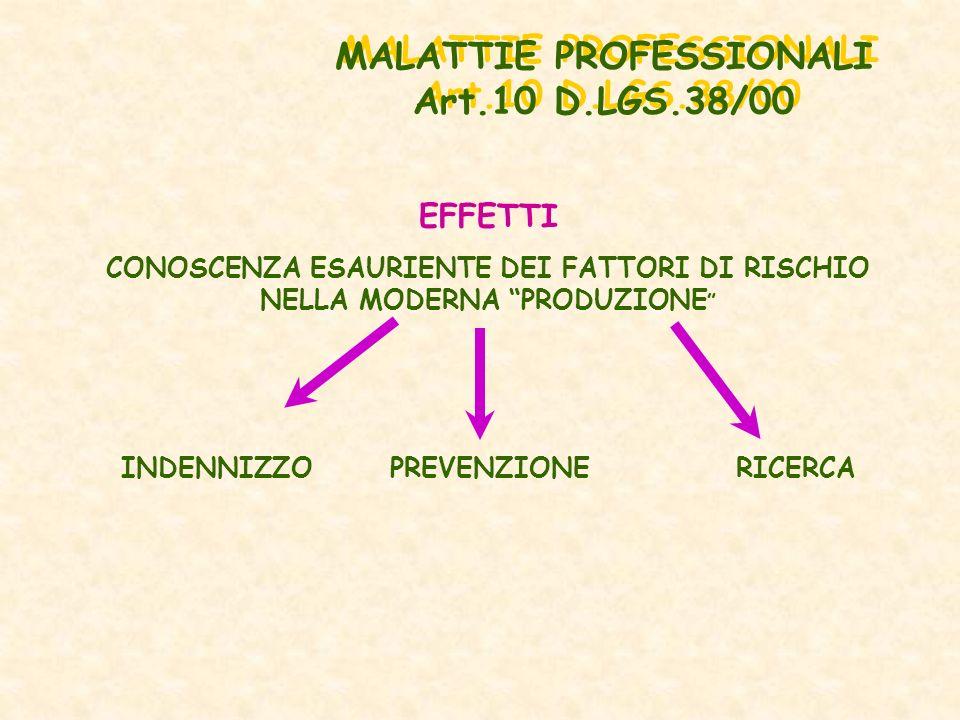 MALATTIE PROFESSIONALI INDENNIZZO PREVENZIONE RICERCA