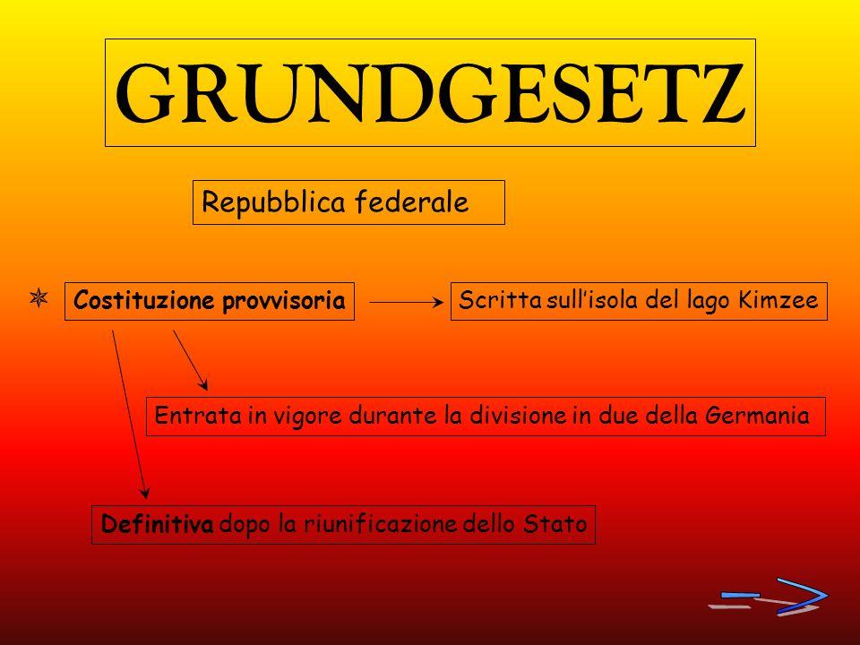 Costituzione provvisoria