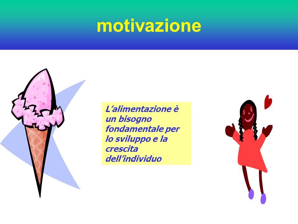 motivazione L'alimentazione è un bisogno fondamentale per lo sviluppo e la crescita dell'individuo