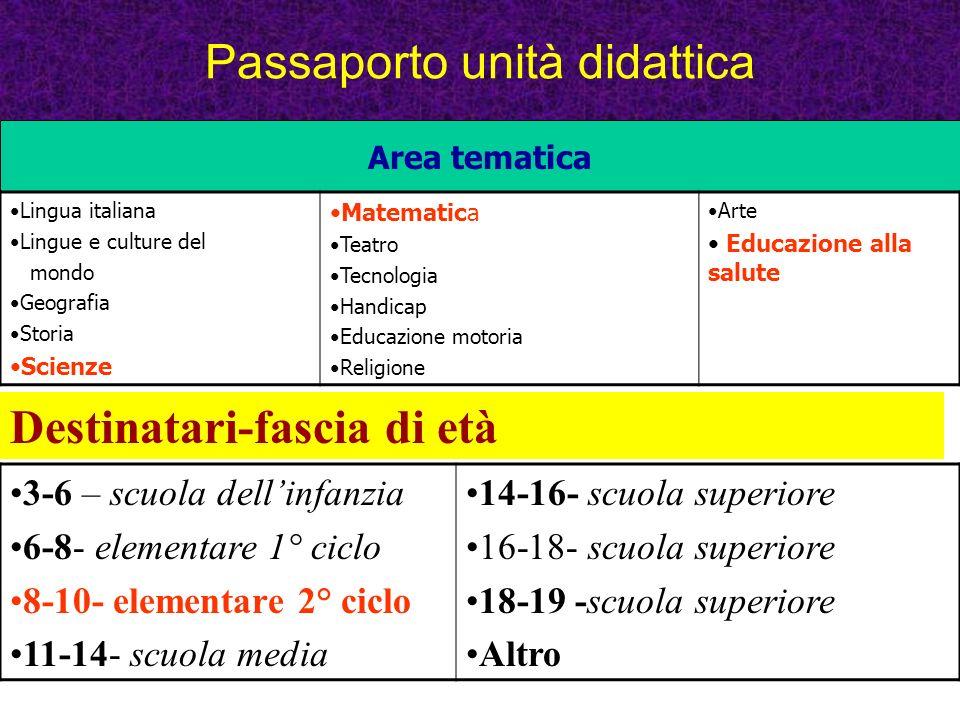 Passaporto unità didattica