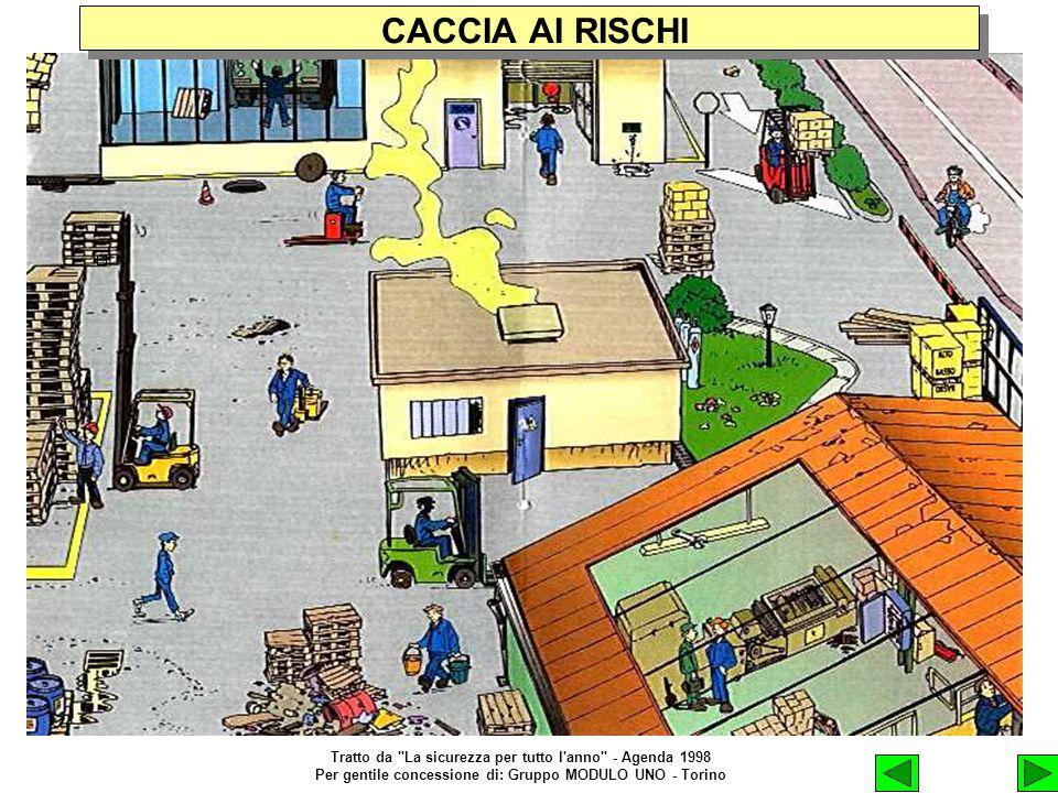 CACCIA AI RISCHI Tratto da La sicurezza per tutto l anno - Agenda 1998 Per gentile concessione di: Gruppo MODULO UNO - Torino.
