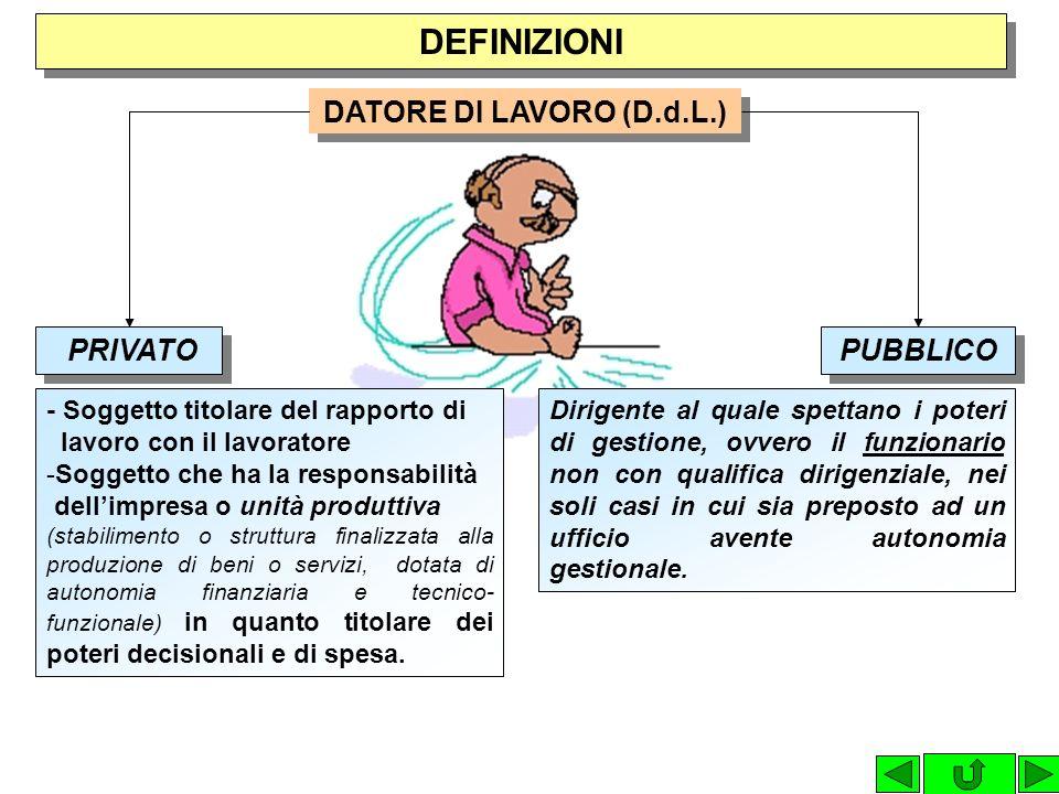 DEFINIZIONI DATORE DI LAVORO (D.d.L.) PRIVATO PUBBLICO