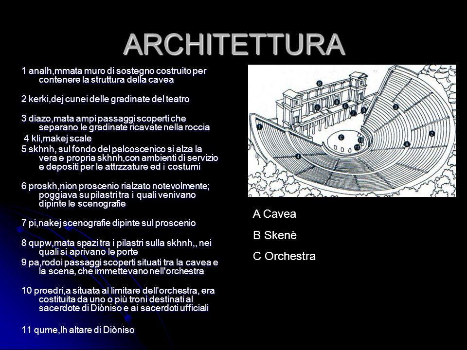 ARCHITETTURA A Cavea B Skenè C Orchestra