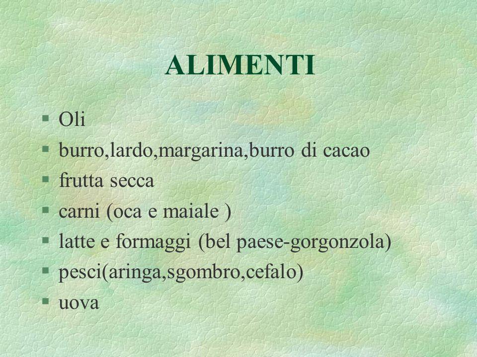 ALIMENTI Oli burro,lardo,margarina,burro di cacao frutta secca